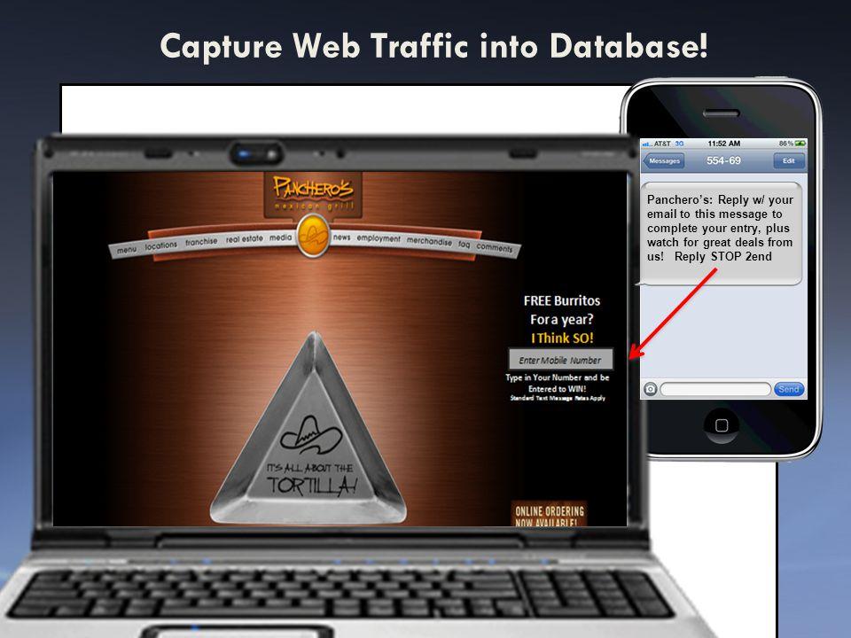 Capture Web Traffic into Database. Beauty Brands Secret Sale.