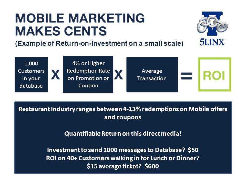 Restaurant Industry ranges between 4-13% redemptions on Mobile offers and coupons Quantifiable Return on this direct media.
