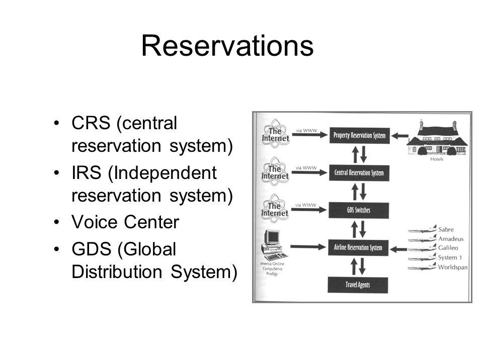 Reservations CRS (central reservation system) IRS (Independent reservation system) Voice Center GDS (Global Distribution System)