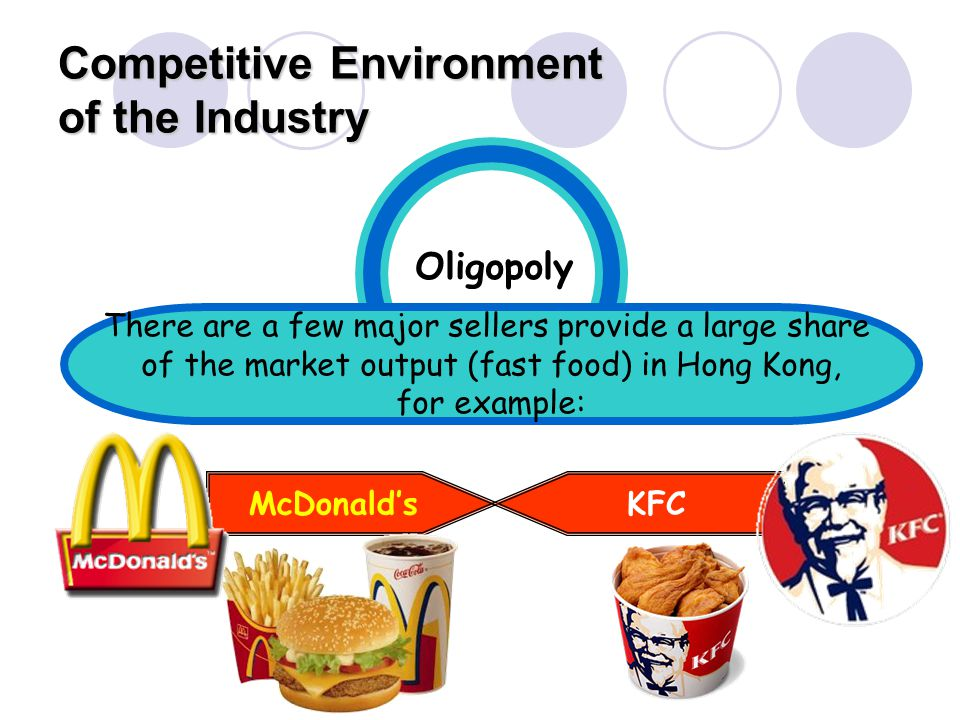 Competitive Environment of the Industry Oligopoly McDonaldsKFC There are a few major sellers provide a large share of the market output (fast food) in Hong Kong, for example: