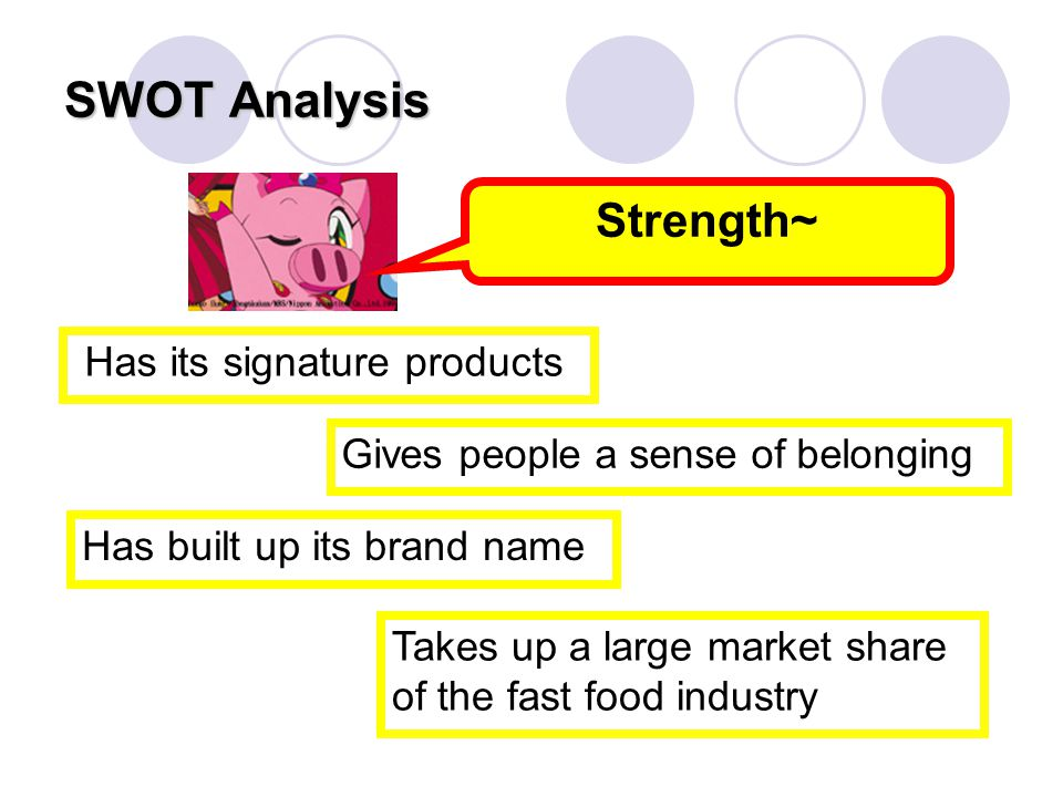 SWOT Analysis Has its signature products Gives people a sense of belonging Has built up its brand name Takes up a large market share of the fast food industry Strength~