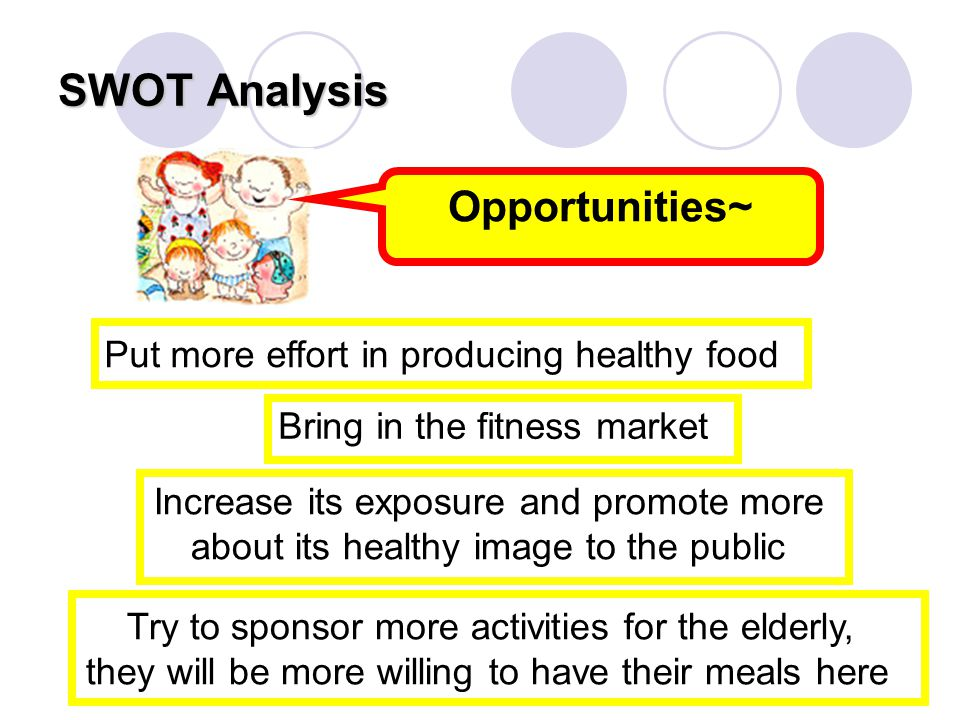 SWOT Analysis Put more effort in producing healthy food Bring in the fitness market Increase its exposure and promote more about its healthy image to the public Try to sponsor more activities for the elderly, they will be more willing to have their meals here Opportunities~