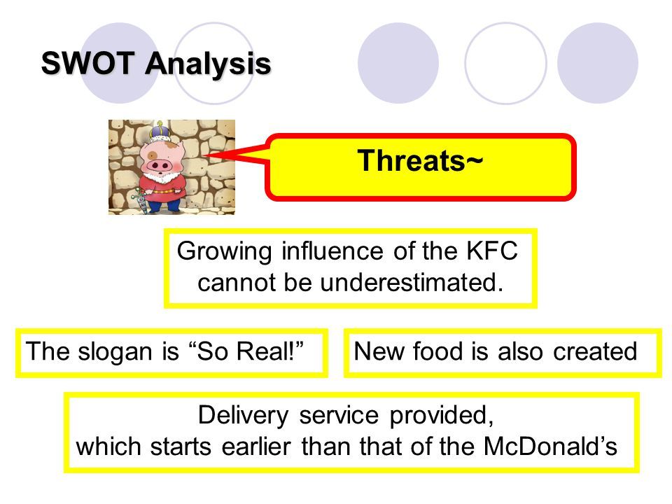 SWOT Analysis Growing influence of the KFC cannot be underestimated.