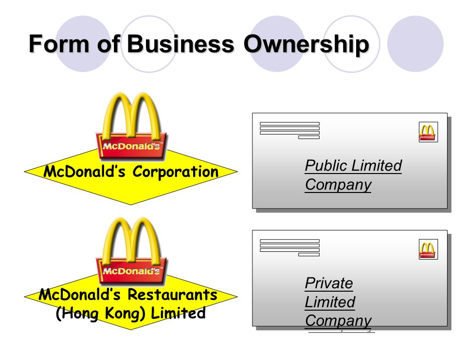 Form of Business Ownership McDonalds Corporation Private Limited Company McDonalds Restaurants (Hong Kong) Limited Public Limited Company