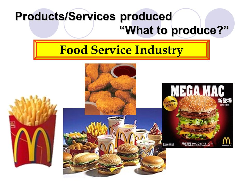 Products/Services produced What to produce Food Service Industry