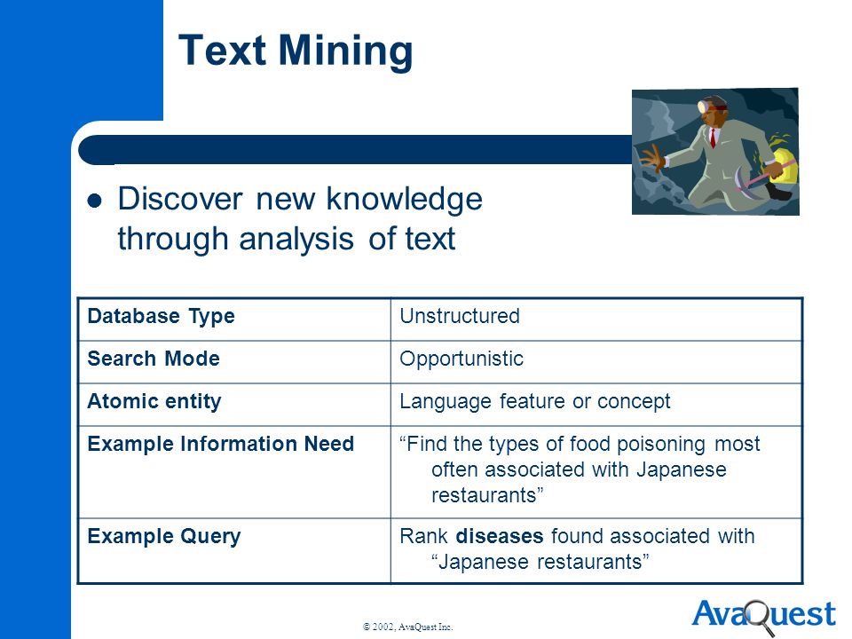 © 2002, AvaQuest Inc. Text Mining Discover new knowledge through analysis of text Database TypeUnstructured Search ModeOpportunistic Atomic entityLang
