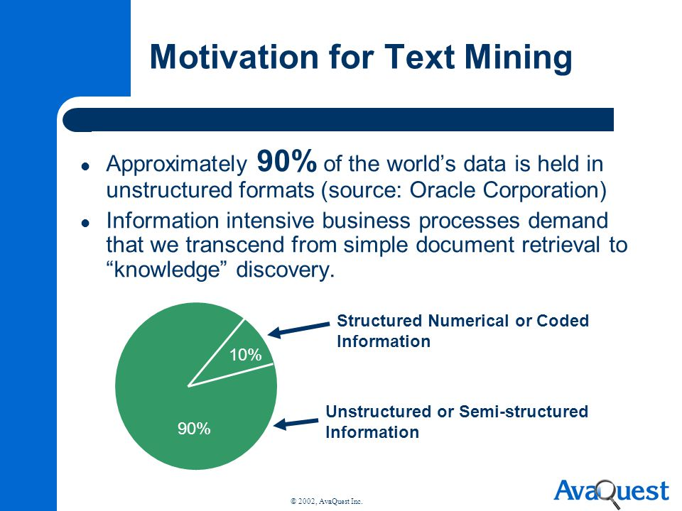 © 2002, AvaQuest Inc. Motivation for Text Mining Approximately 90% of the worlds data is held in unstructured formats (source: Oracle Corporation) Inf