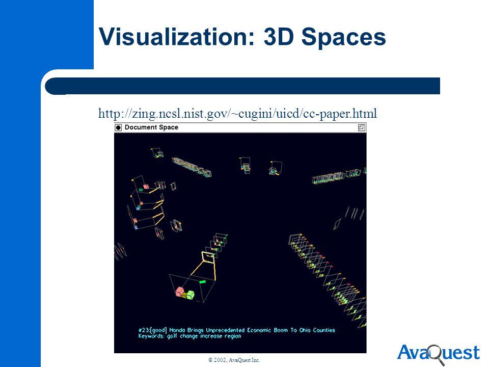 © 2002, AvaQuest Inc. Visualization: 3D Spaces http://zing.ncsl.nist.gov/~cugini/uicd/cc-paper.html