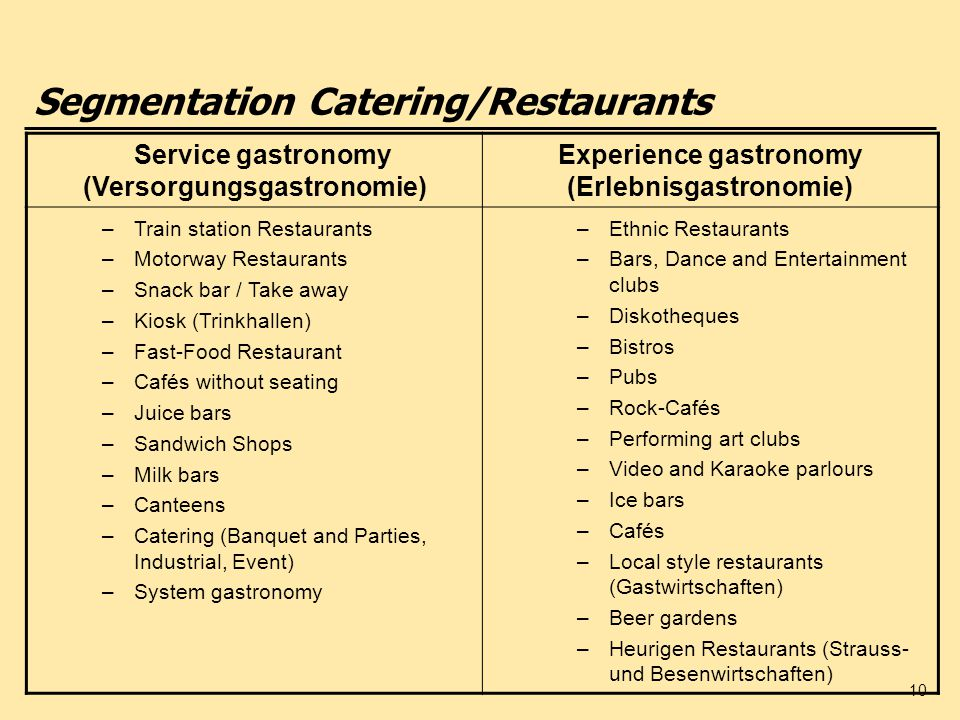 10 Segmentation Catering/Restaurants Service gastronomy (Versorgungsgastronomie) Experience gastronomy (Erlebnisgastronomie) –Train station Restaurants –Motorway Restaurants –Snack bar / Take away –Kiosk (Trinkhallen) –Fast-Food Restaurant –Cafés without seating –Juice bars –Sandwich Shops –Milk bars –Canteens –Catering (Banquet and Parties, Industrial, Event) –System gastronomy –Ethnic Restaurants –Bars, Dance and Entertainment clubs –Diskotheques –Bistros –Pubs –Rock-Cafés –Performing art clubs –Video and Karaoke parlours –Ice bars –Cafés –Local style restaurants (Gastwirtschaften) –Beer gardens –Heurigen Restaurants (Strauss- und Besenwirtschaften)