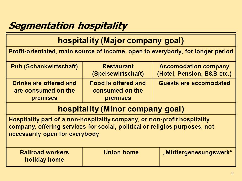 8 Segmentation hospitality hospitality (Major company goal) Profit-orientated, main source of income, open to everybody, for longer period Pub (Schankwirtschaft)Restaurant (Speisewirtschaft) Accomodation company (Hotel, Pension, B&B etc.) Drinks are offered and are consumed on the premises Food is offered and consumed on the premises Guests are accomodated hospitality (Minor company goal) Hospitality part of a non-hospitality company, or non-profit hospitality company, offering services for social, political or religios purposes, not necessarily open for everybody Railroad workers holiday home Union homeMüttergenesungswerk