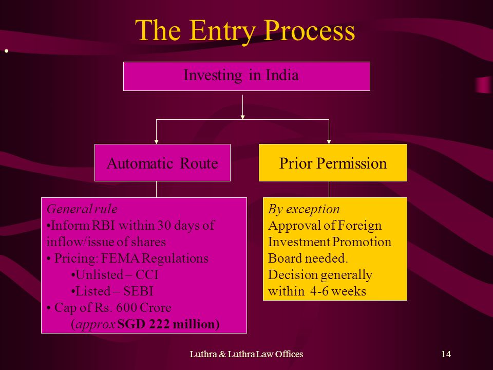Luthra & Luthra Law Offices14 The Entry Process. Automatic RoutePrior Permission Investing in India General rule Inform RBI within 30 days of inflow/i