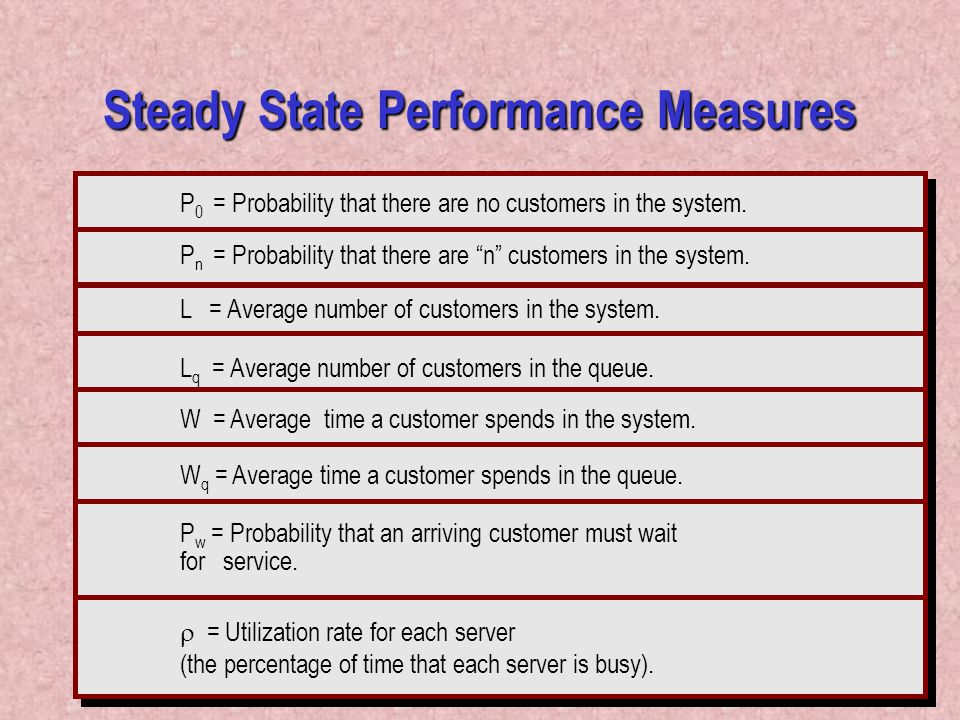 29 P 0 = Probability that there are no customers in the system. P n = Probability that there are n customers in the system. L = Average number of cust