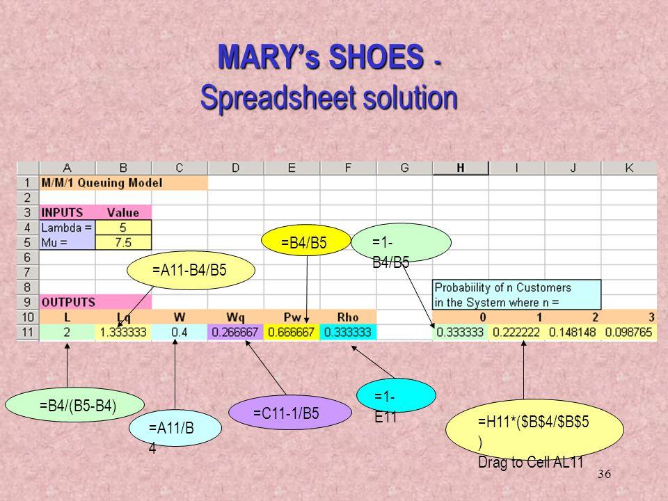 36 =A11-B4/B5=1- B4/B5 =A11/B 4 =C11-1/B5 =B4/B5 =H11*($B$4/$B$5 ) Drag to Cell AL11 =1- E11 MARYs SHOES - Spreadsheet solution =B4/(B5-B4)