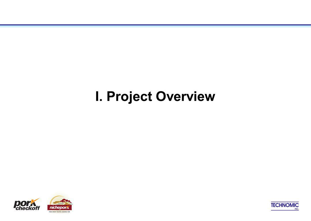 I. Project Overview