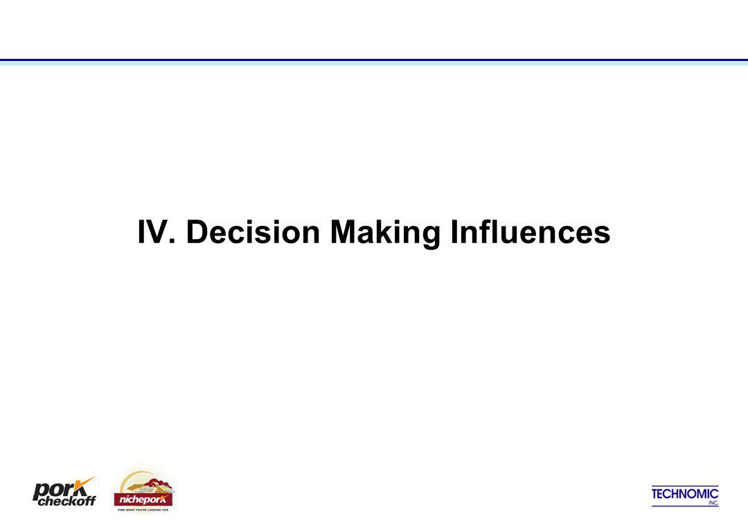 IV. Decision Making Influences