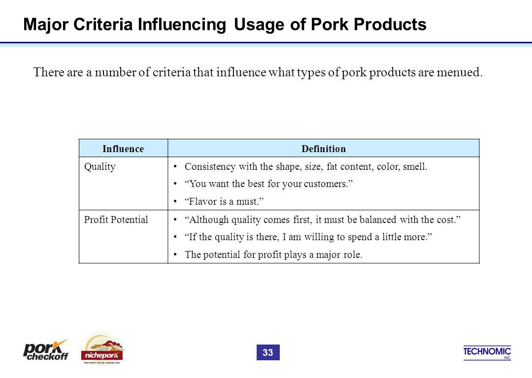 Major Criteria Influencing Usage of Pork Products There are a number of criteria that influence what types of pork products are menued.