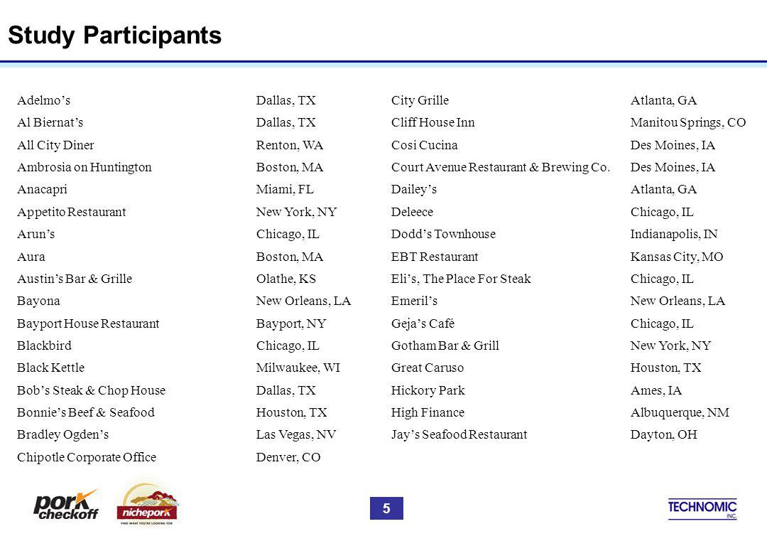 Study Participants City GrilleAtlanta, GA Cliff House InnManitou Springs, CO Cosi CucinaDes Moines, IA Court Avenue Restaurant & Brewing Co. Des Moine