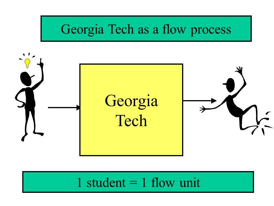 Georgia Tech Georgia Tech as a flow process 1 student = 1 flow unit