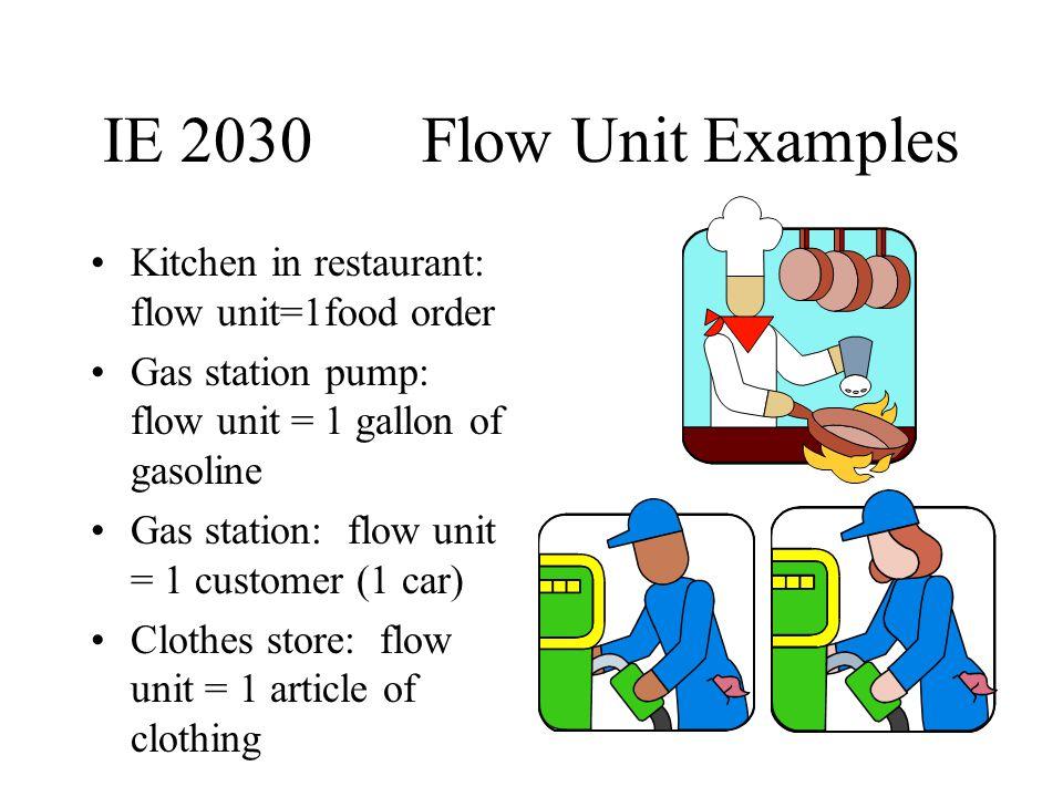 IE 2030Flow Unit Examples Kitchen in restaurant: flow unit=1food order Gas station pump: flow unit = 1 gallon of gasoline Gas station: flow unit = 1 c