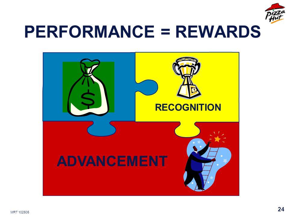 MRT 102505 24 RECOGNITION ADVANCEMENT PERFORMANCE = REWARDS