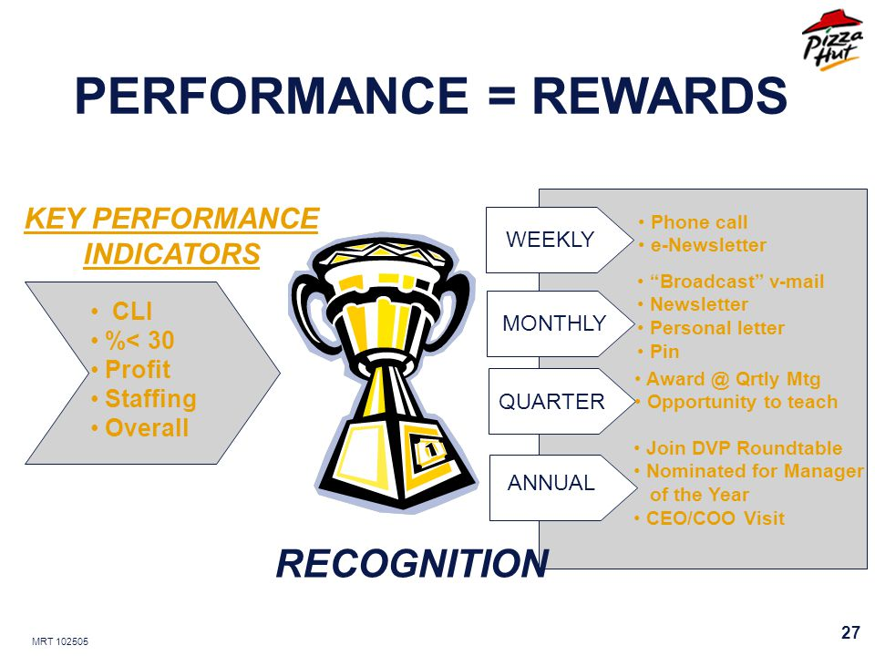 MRT 102505 27 PERFORMANCE = REWARDS KEY PERFORMANCE INDICATORS CLI %< 30 Profit Staffing Overall RECOGNITION WEEKLY MONTHLY QUARTER ANNUAL Phone call e-Newsletter Broadcast v-mail Newsletter Personal letter Pin Award @ Qrtly Mtg Opportunity to teach Join DVP Roundtable Nominated for Manager of the Year CEO/COO Visit