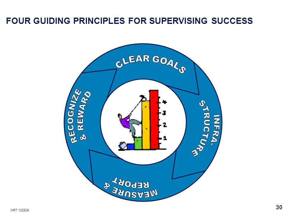 MRT 102505 30 FOUR GUIDING PRINCIPLES FOR SUPERVISING SUCCESS