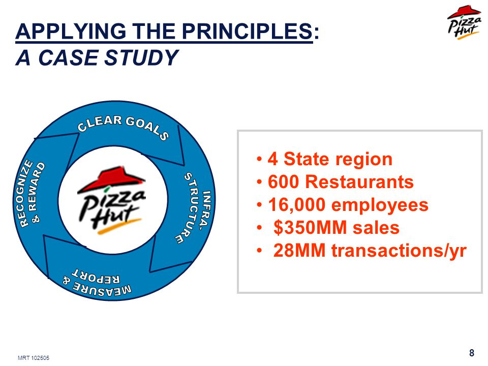 MRT 102505 8 4 State region 600 Restaurants 16,000 employees $350MM sales 28MM transactions/yr APPLYING THE PRINCIPLES: A CASE STUDY
