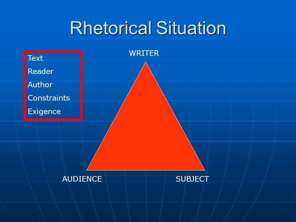 Rhetorical Situation WRITER AUDIENCESUBJECT Text Reader Author Constraints Exigence