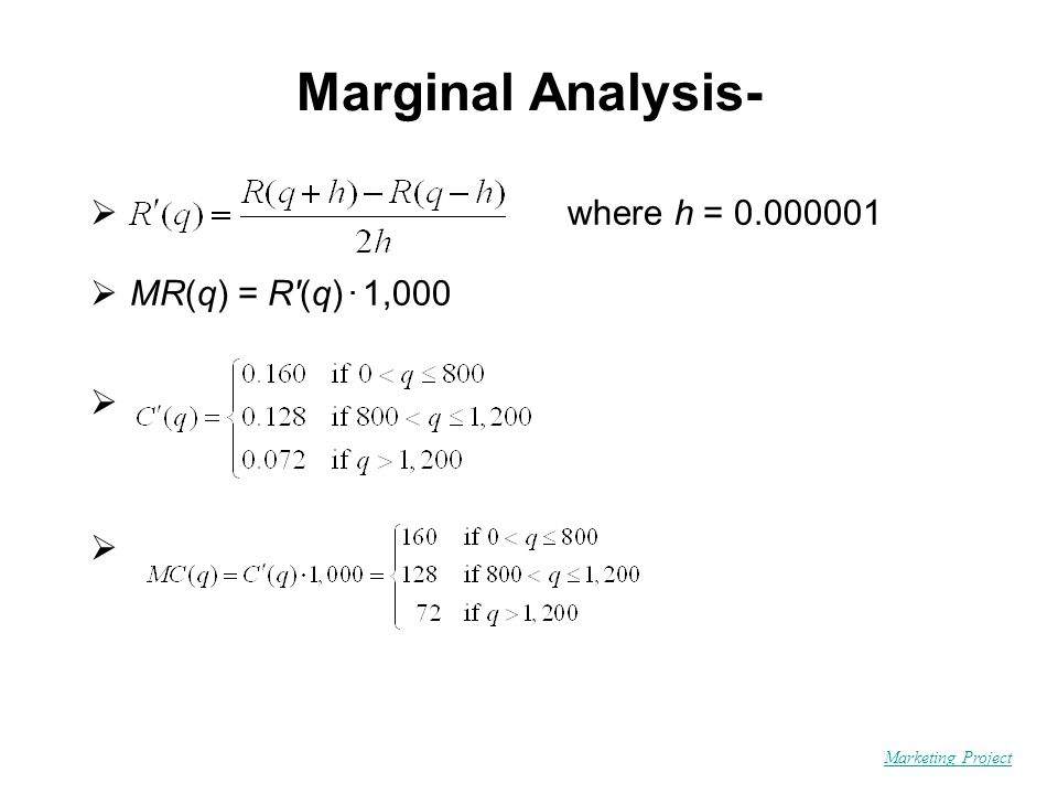 Marginal Analysis- where h = 0.000001 MR(q) = R(q) 1,000 Marketing Project
