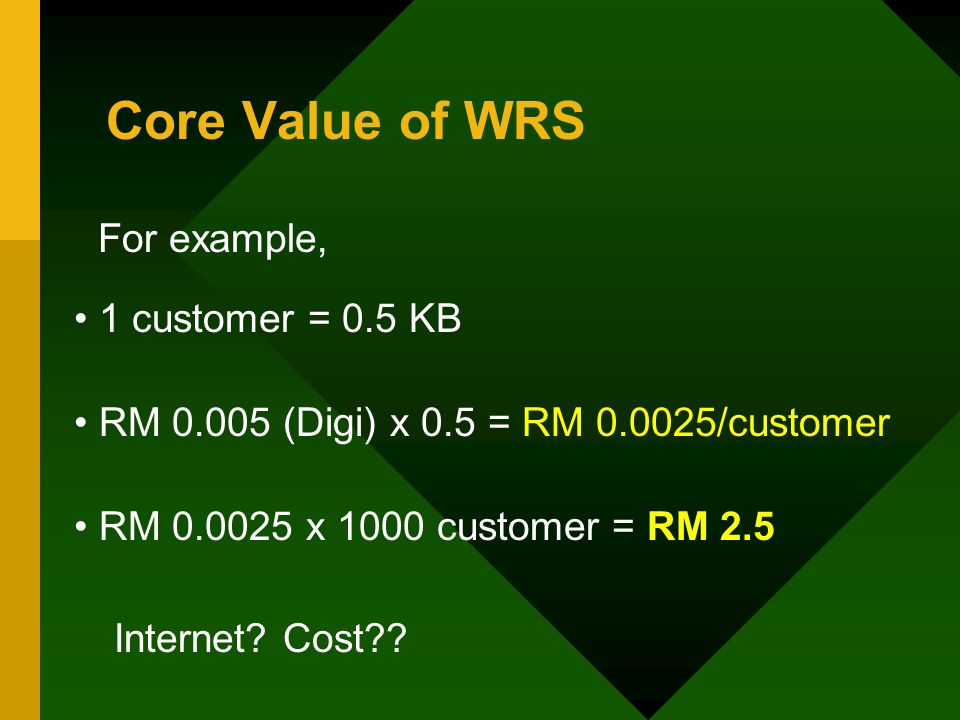 Core Value of WRS For example, 1 customer = 0.5 KB RM 0.005 (Digi) x 0.5 = RM 0.0025/customer RM 0.0025 x 1000 customer = RM 2.5 Internet.