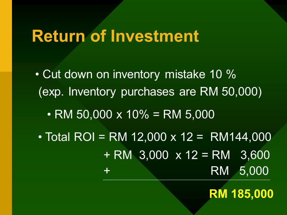 Return of Investment Cut down on inventory mistake 10 % (exp.