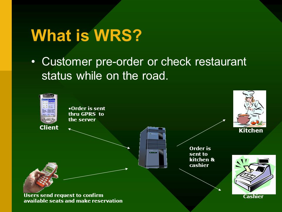 What is WRS. Customer pre-order or check restaurant status while on the road.