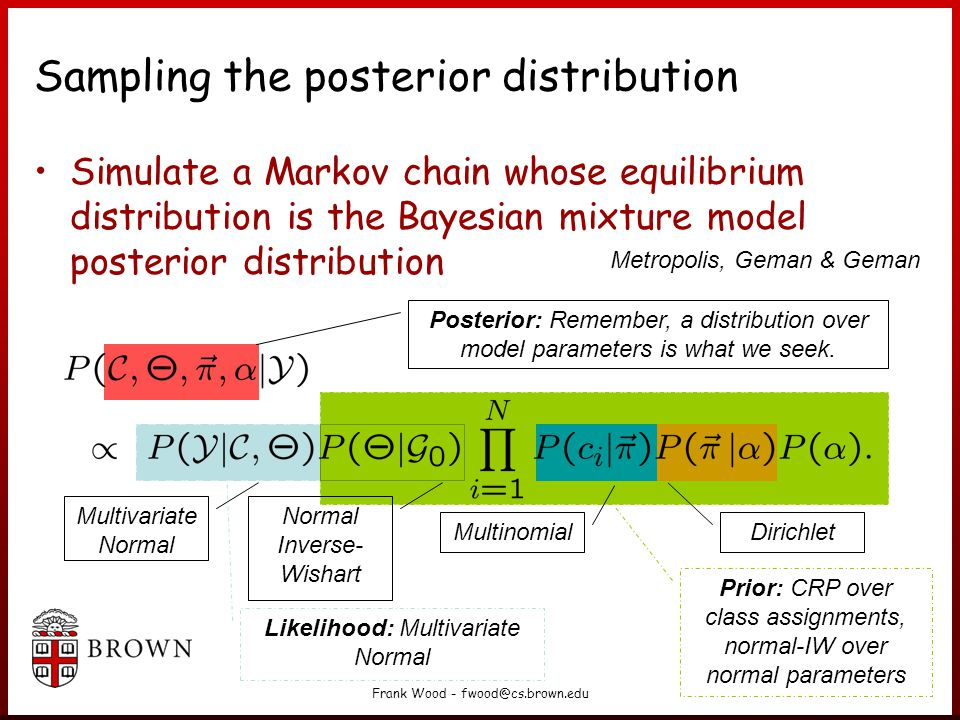Frank Wood - fwood@cs.brown.edu Sampling the posterior distribution Simulate a Markov chain whose equilibrium distribution is the Bayesian mixture model posterior distribution Multivariate Normal Normal Inverse- Wishart Multinomial Dirichlet Posterior: Remember, a distribution over model parameters is what we seek.