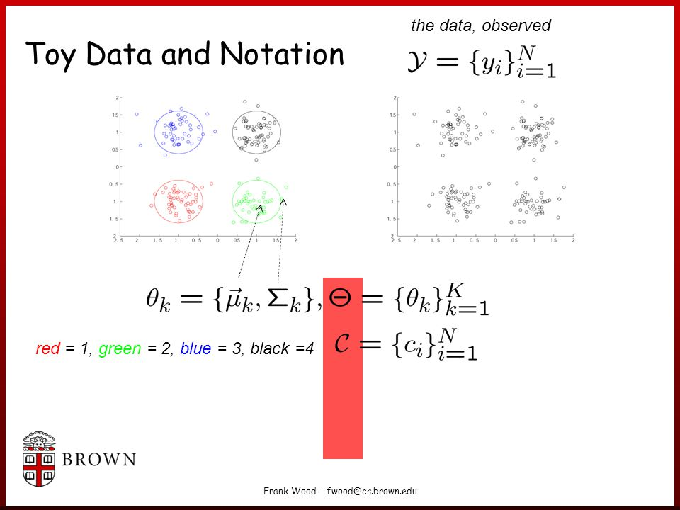 Frank Wood - fwood@cs.brown.edu Toy Data and Notation red = 1, green = 2, blue = 3, black =4 the data, observed