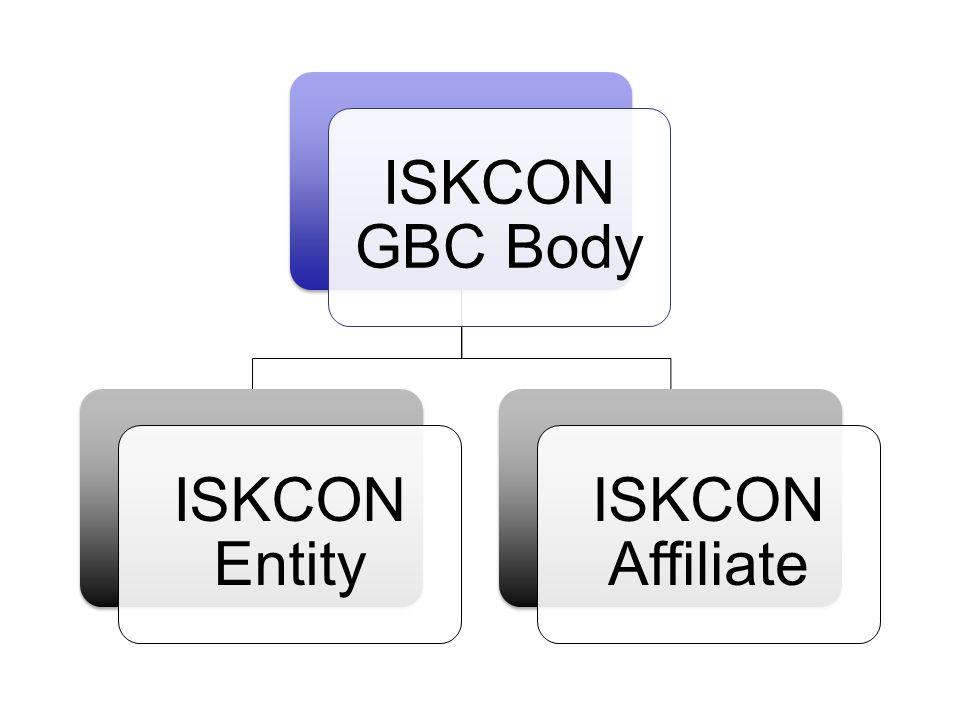 ISKCON GBC Body ISKCON Entity ISKCON Affiliate
