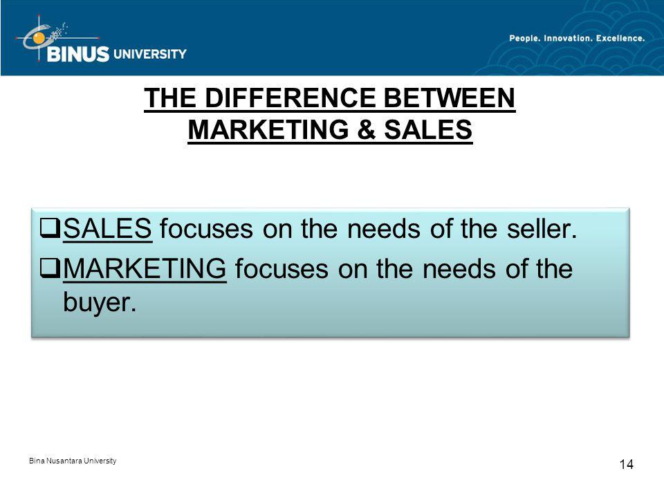Bina Nusantara University 14 THE DIFFERENCE BETWEEN MARKETING & SALES SALES focuses on the needs of the seller. MARKETING focuses on the needs of the