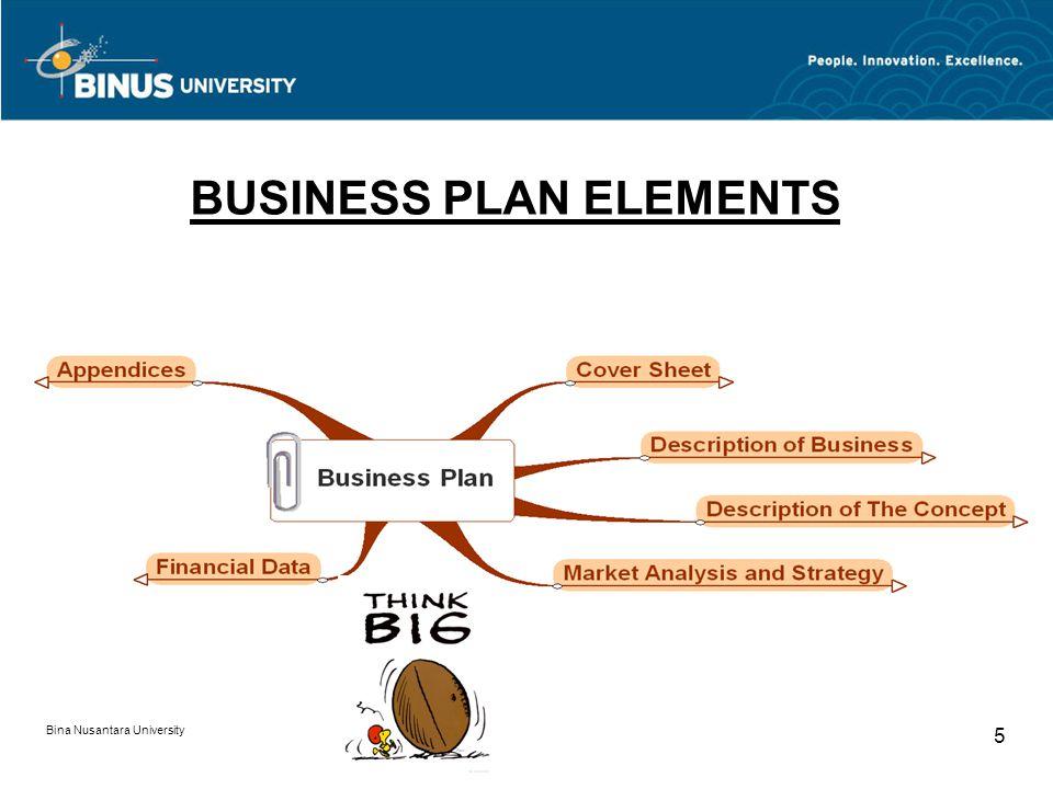 BUSINESS PLAN ELEMENTS Bina Nusantara University 5