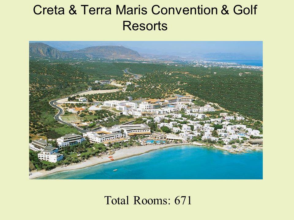 Creta & Terra Maris Convention & Golf Resorts Total Rooms: 671