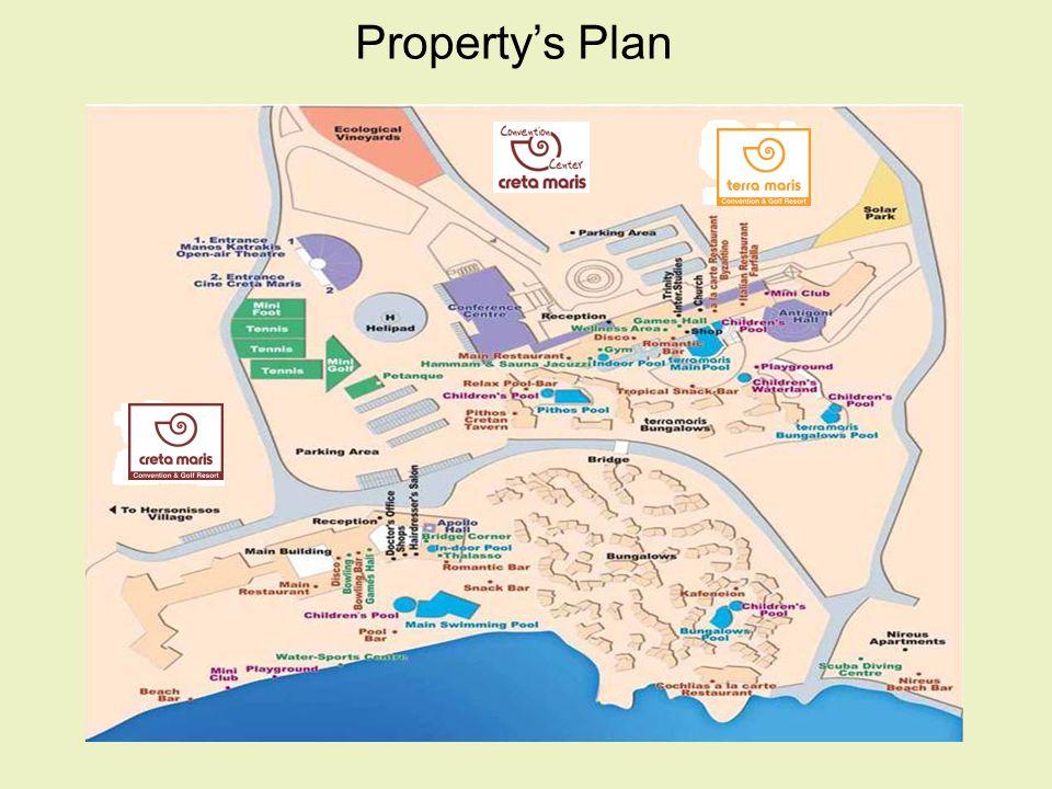 Propertys Plan