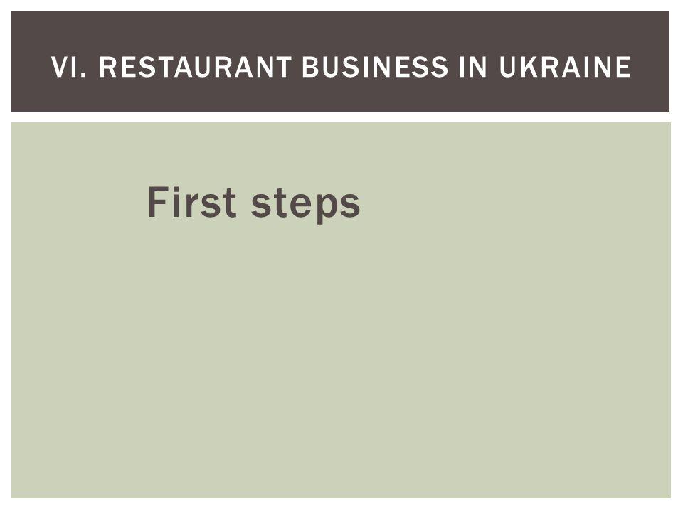 First steps VI. RESTAURANT BUSINESS IN UKRAINE