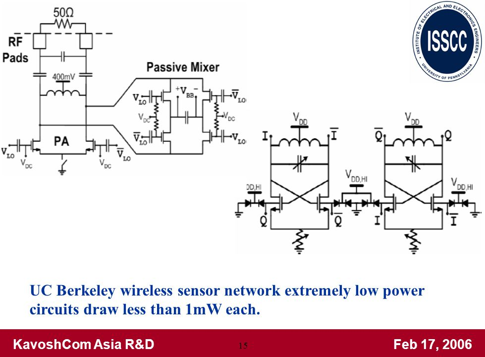 KavoshCom Asia R&DFeb 17, 2006 15 UC Berkeley wireless sensor network extremely low power circuits draw less than 1mW each.