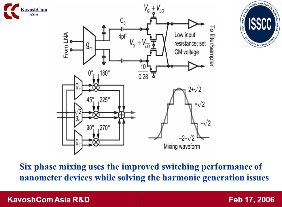 KavoshCom Asia R&DFeb 17, 2006 27 Six phase mixing uses the improved switching performance of nanometer devices while solving the harmonic generation issues