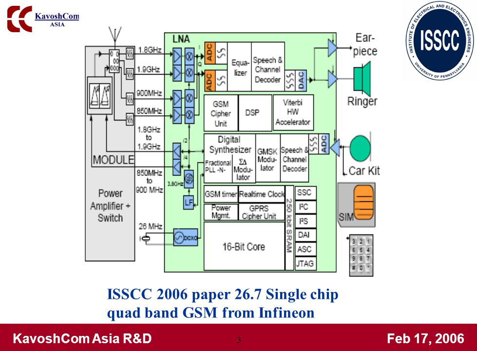 KavoshCom Asia R&DFeb 17, 2006 3 ISSCC 2006 paper 26.7 Single chip quad band GSM from Infineon
