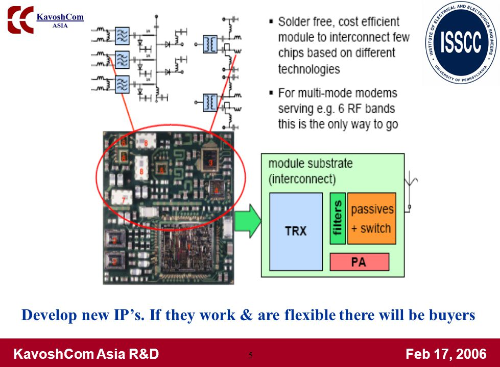 KavoshCom Asia R&DFeb 17, 2006 26 Wideband single-ended to differential LNA, uses common source and common gate amplifiers with some gain control
