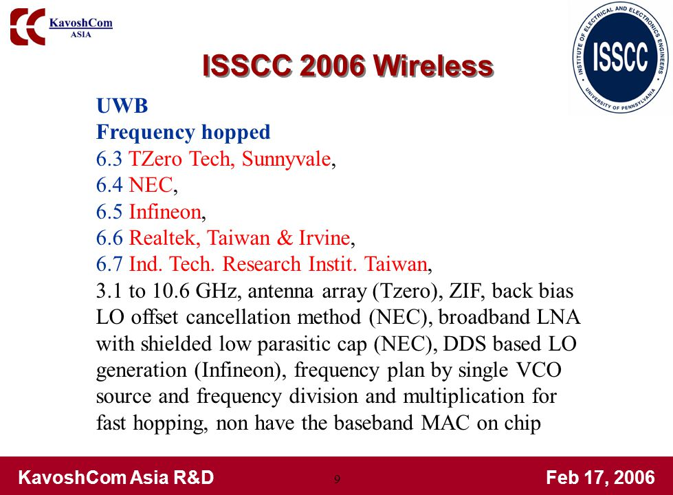 KavoshCom Asia R&DFeb 17, 2006 20 Circuit techniques from universities 6.8 UCSD, 3-8 GHz fast tunable UWB 3D LNA 11.5 Intel?, 5 GHz R feedback LNA (Academic value) 11.6 Virginia Tech, 3-5 GHz UWB LNA with better miller effect modeling 17.8 National Taiwan U, 54 GHz 3 stage LNA 11.8 CalTech, Broadband low frequency to 77 GHz on- chip combiner (funnel) 17.6 Cornell Univ, MEMs on chip filter, 425 MHz center frequency, 1MHz wide (Q = 400) 17.7 CSEM Switzerland, On chip BAW filter with 2.5 GHz center frequency and 120 MHz BW (Q = 20) ISSCC 2006 Wireless