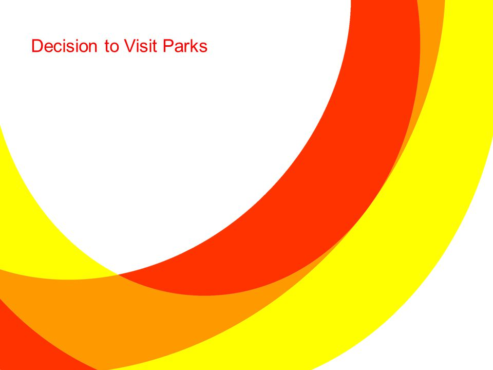 Decision to Visit Parks