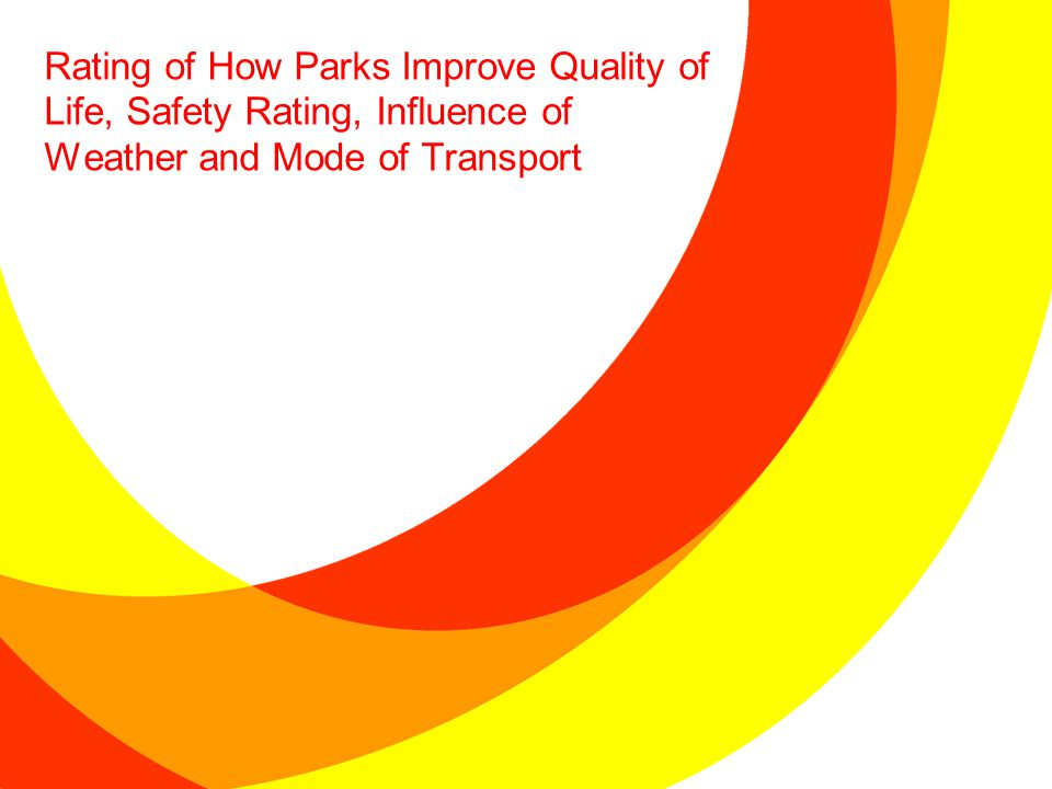 Rating of How Parks Improve Quality of Life, Safety Rating, Influence of Weather and Mode of Transport