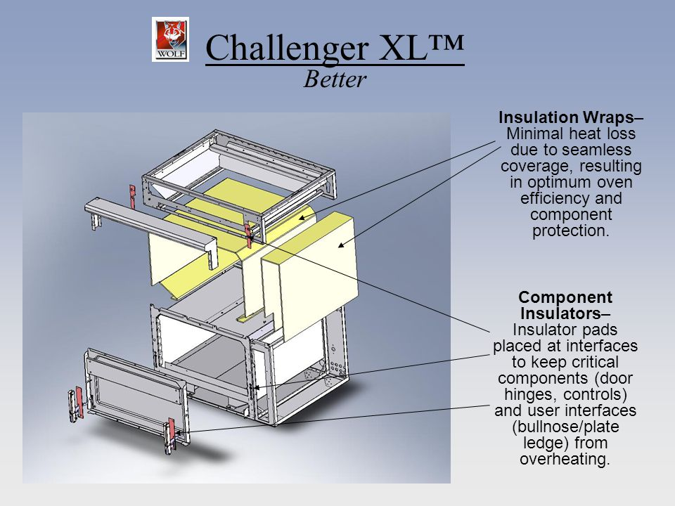 Challenger XL Better Insulation Wraps– Minimal heat loss due to seamless coverage, resulting in optimum oven efficiency and component protection. Comp