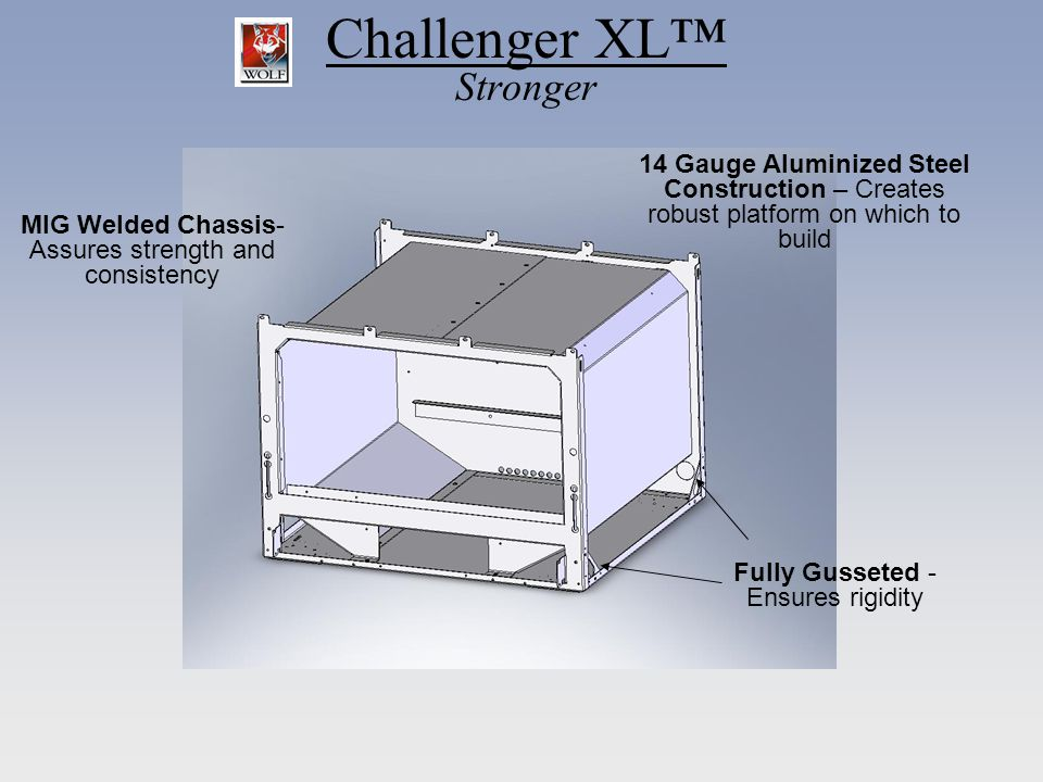 Challenger XL Stronger Patented Modular Design – Creates a more responsive manufacturing environment 36 Base Chassis weighs an impressive 160 lbs.