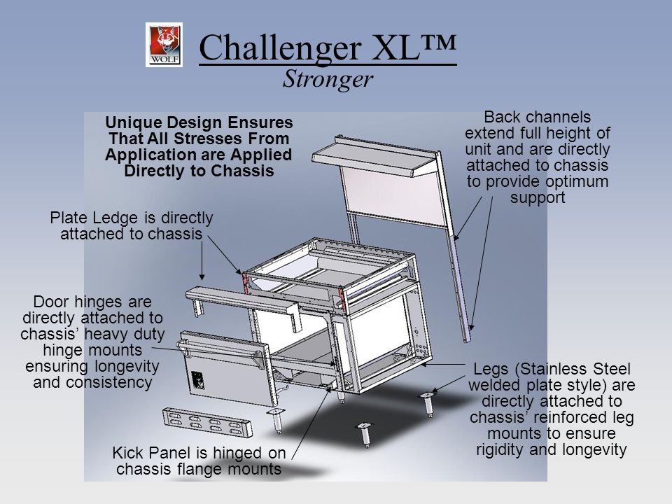 Challenger XL Stronger 1946 Wolf Range (1200lbs.) atop the new Wolf Challenger XL (465 lbs.) Rugged chassis design provides remarkable support, and unmatched durability